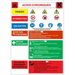 Fiche de sécurité Acido-chromiques