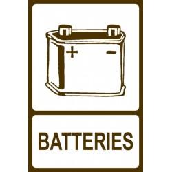 Panneau Batteries