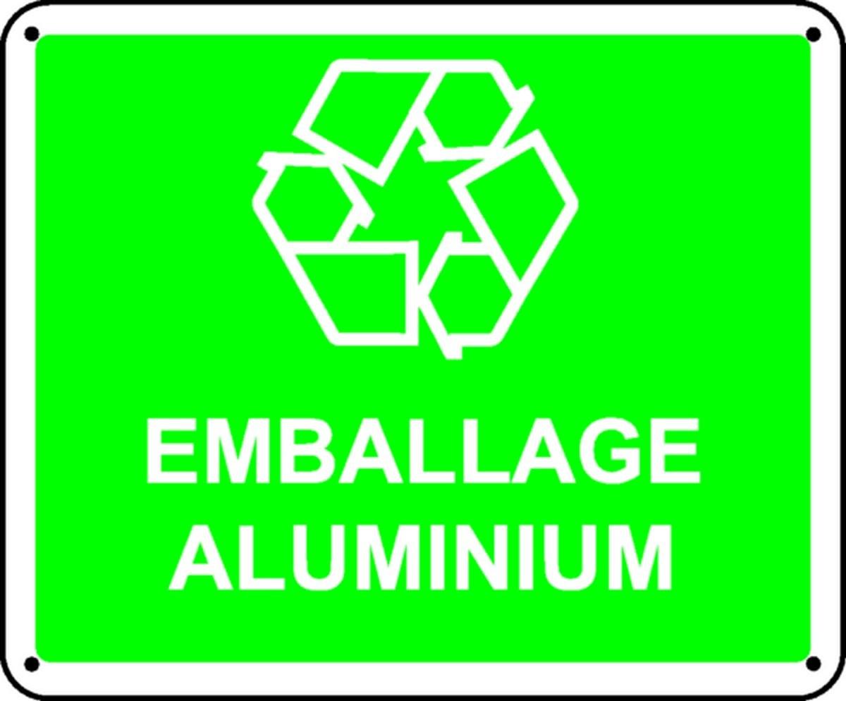 Panneau Emballage Aluminium