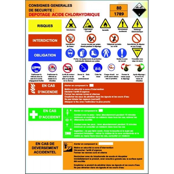 Fiche de s curit d potage acide chlorhydrique stocksignes - Acide chlorhydrique utilisation ...
