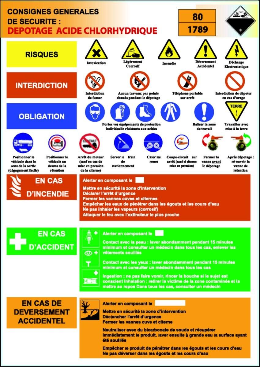 Fiche de sécurité Dépotage Acide Chlorhydrique