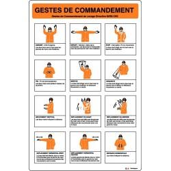 Panneau Gestes de commandement