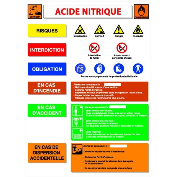 Fiche De Sécurité Acide Nitrique Fiche De Produits