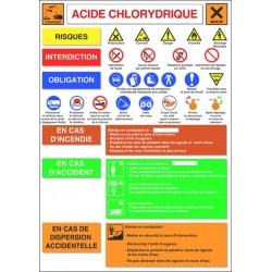 Fiche de sécurité Acide chlorydrique