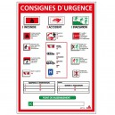 Consignes d'Urgence