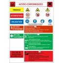 Acido-chromiques