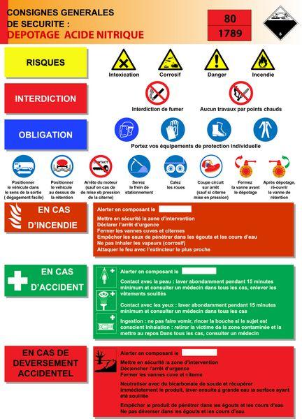 Fiche de sécurité Dépotage Acide Nitrique