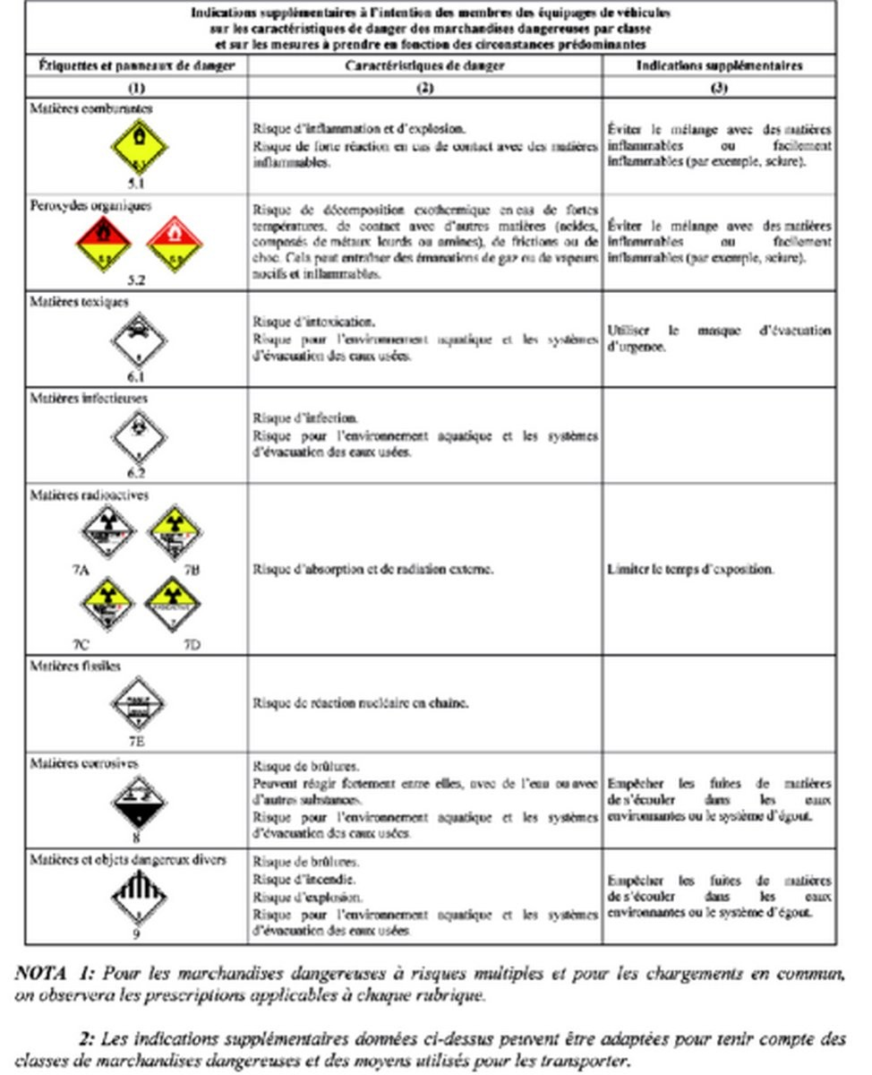 Consignes ADR papier